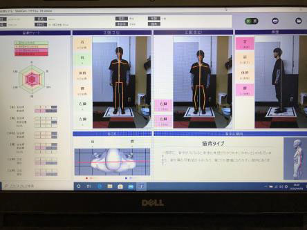 3Dセンサーによる姿勢計測!